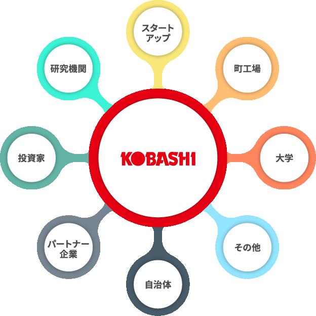 サービスのメリット イメージ図
